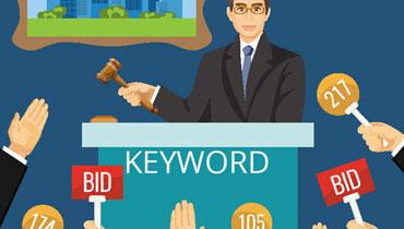 AdWords - Como funciona o ranking?