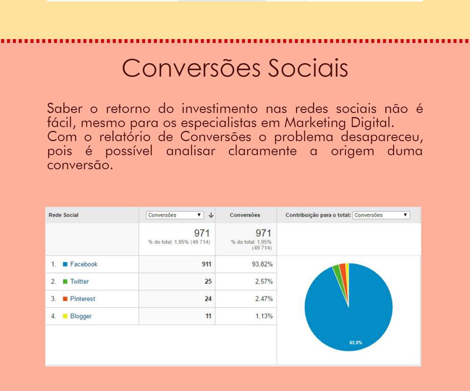 Analytics - Para Redes Sociais Infografia
