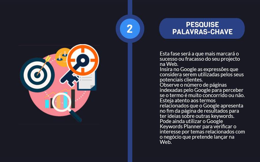 [INFOGRAFIA] Como Fazer Uma Loja Online