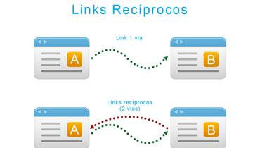 O que são Links Recíprocos